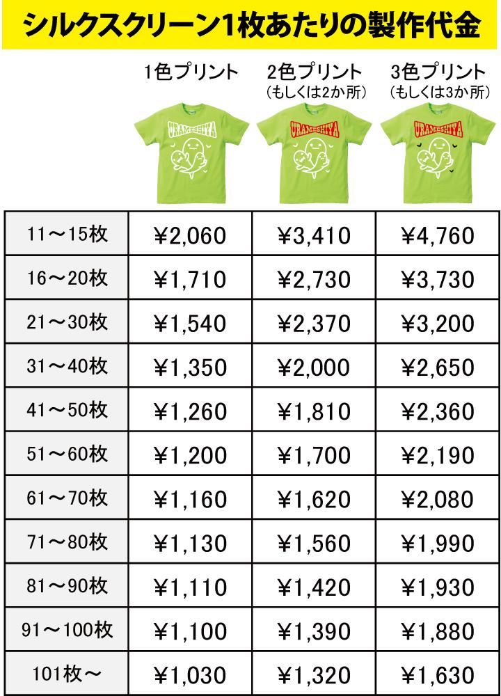 silk-price